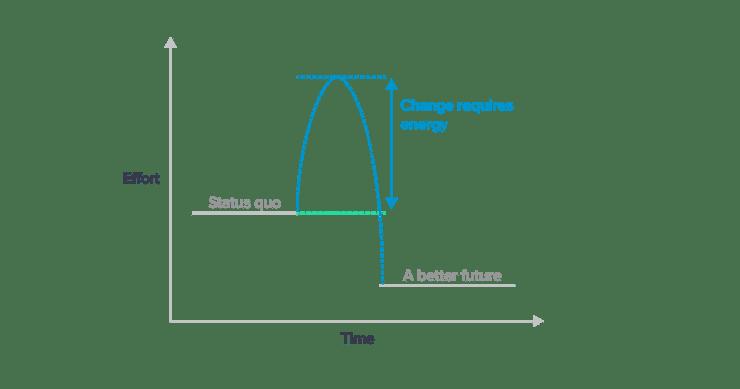 5-Ways-Inline-no-catalyst